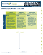 Strategic Planning Packages PDF